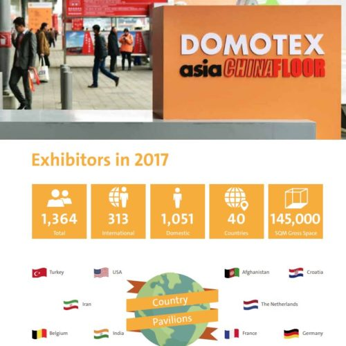 Domotex ASIA Chinafloor's numbers regarding the  2017 exhibition.